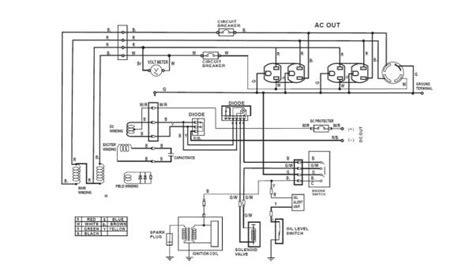 Electrical Panel Wiring Diagram Software Free