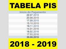 TABELA PIS 2018 → Caixa, Valor e Datas de Pagamento