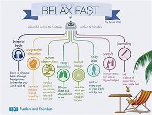 Check out these relaxation techniques! Relaxation relieves ...