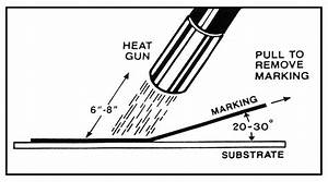 Heat-gun-diagram