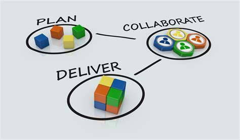 5 Project Management Tools For Development Teams. Network Scanning Software Dish Cable Network. Locksmith Gainesville Fl Attorney Work Product. How To Promote New Business I Need Cable Tv. Memphis City Schools Website. Wholesale Internet Business Dish Pros Utah. Dell Computer Repair Houston Aaa Term Life. Removing Laptop Hard Drive Cat6 Cable Wiring. Online Faculty Positions In Business