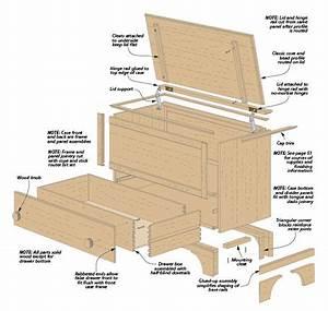 Shaker-Style Blanket Chest Woodsmith Plans