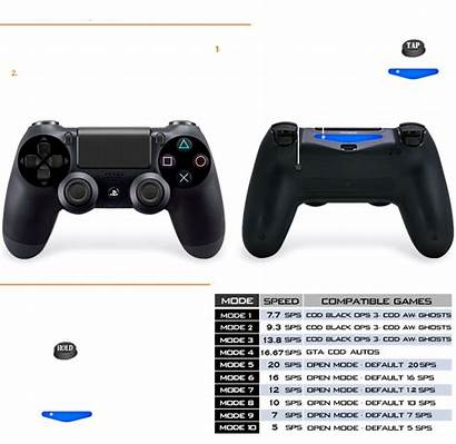 Ps4 Controller Instructions Mod Modded Controllers Master
