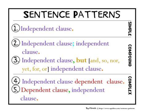 structure  sentences collection lesson planet