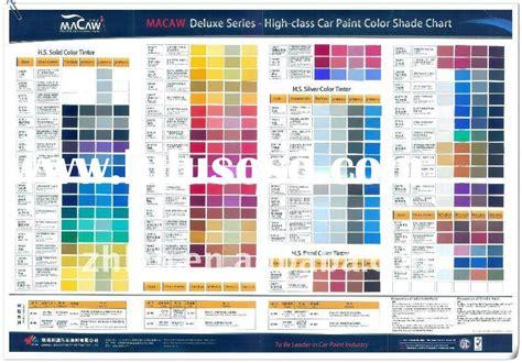pearl auto paint colors sles valspar automotive paint