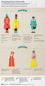 Changing Russia's Dress Code - Sputnik International