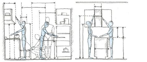 Kuechenplanung Gute Kuechen Fuer Gesunde Ruecken by Gute K 252 Chen F 252 R Gesunde R 252 Cken Gesundes Haus