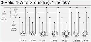 4 Prong Twist Lock Plug Wiring Diagram  U2013 Moesappaloosas Com