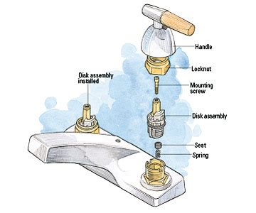 how to easy 30 minute leaky faucet repair lowes
