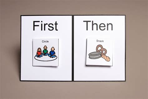 First/Then Card - Autism Circuit