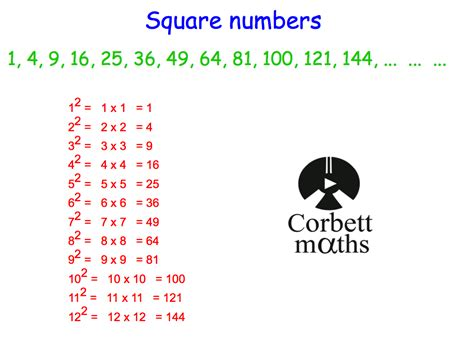 Glossary Of Terms Commonly Used In Primary Revision Square Numbers Revision Corbettmaths