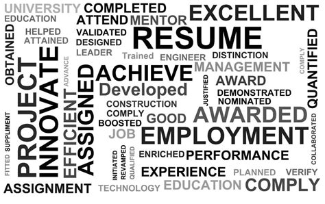 Powerful Resume Words by Resume Power Words
