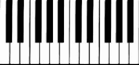 piano keyboard diagram piano keyboard layout