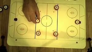 Hockey Rink Areas  U0026 Positions