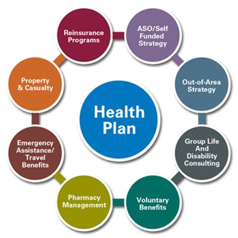 health plans   highest medical enrollment