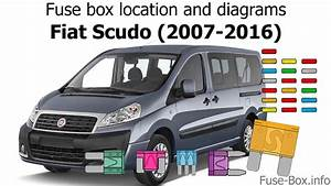 Fuse Box Location And Diagrams  Fiat Scudo  2007