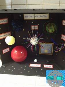 Life Cycle of a Star Project!   Planets/Solar System Ideas ...
