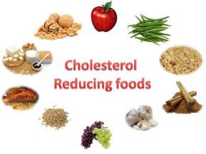 Cholestrol Lowering Foods Cholesterol