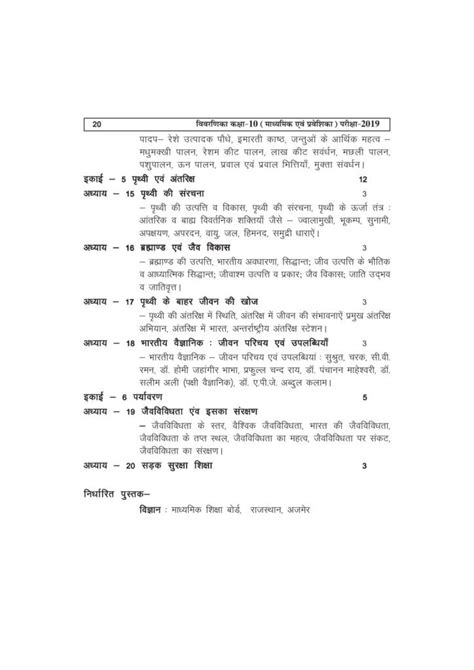 Yes, hindi class 12 ncert solutions help you score high in board exams. Class 10 RBSE Syllabus - X Syllabus for Rajathan Board (Secondary) - NCERT Books, Solutions ...
