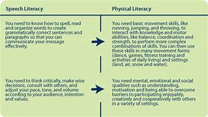 Physical Literacy | Physical Education -Elementary