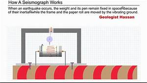 How Seismograph Works