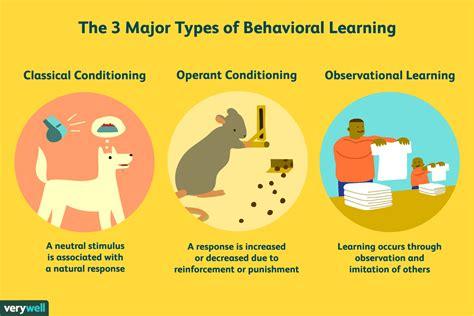 basics   psychology  learning