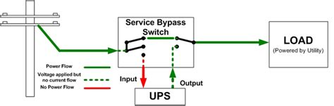 How Single Phase Service Bypass Panel Wired Faqs
