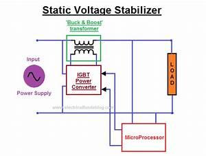 What Is Voltage Stabilizer