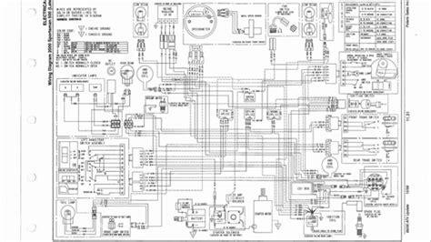 Polaris Scrambler Manual Reviewmotors