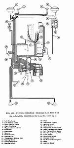 Cj Jeep Turn Signal Wiring Diagram Cj2a Wiring Diagram Cj2a Willys Jeep Wiring Diagram