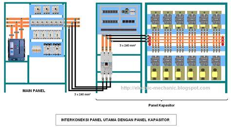 tehnik listrik industri artikel ku