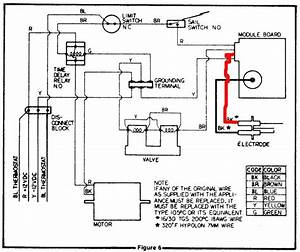 Diagnosing The Duotherm Pilot Model Furnace Gas Wiring Endear Diagram