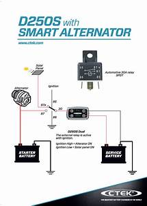 Can I Use A Ctek D250s Dual In A Vehicle With A Smart