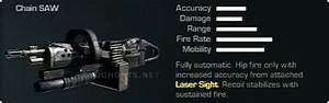 Call of Duty: Ghosts - Weapons List - Light Machine Guns