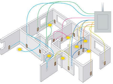 Home Wiring by Service Provider Of Domestic Wiring For Appartment And