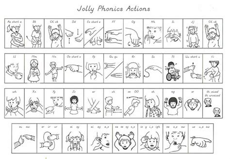 jolly phonics letter order jolly phonics mrs stewarts class 52914