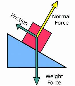 The nature of friction: Static and dynamic friction ...