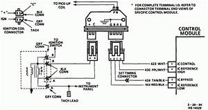 2002 S10 Pickup Wiring Diagram 4 3