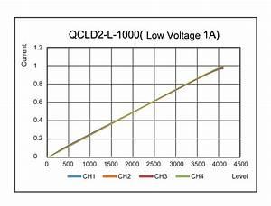 Qcld2-l  Ls