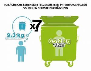 Bayerischer Ern U00e4hrungsmonitor 2014