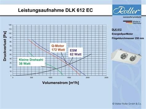 ec motoren für ventilatoren k 228 lte klima aktuell