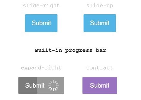 form submit buttons with built in loading indicators