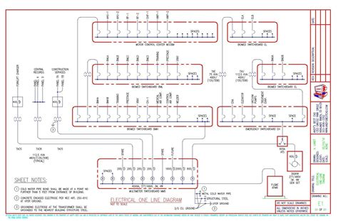 Design Home Electrical System by Services Electrical Design Build Inc