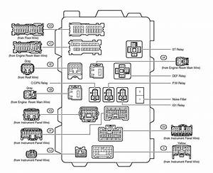Diagram  2005 Toyota Sienna Fuse Diagram