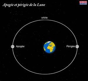 Terre De Lune Eschau : super moon une belle super lune est observer le 14 ~ Premium-room.com Idées de Décoration