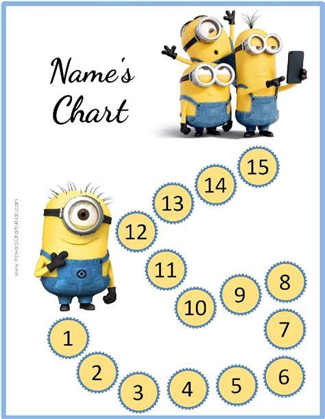 behavior charts   minions