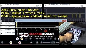Diagram  2006 Chevy Impala Ignition Fuse Full Version Hd