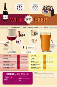 American Rose Size Chart Calories In Wine Vs De Wine Spot Curated Whiskey