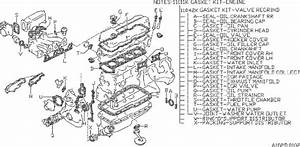 Nissan 200sx Gasket Kit Engine