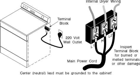 solved kitchen aid gas dryer lights   wont fixya